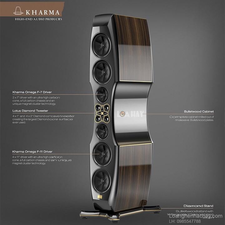 Loa Kharma Enigma Veyron EV-1D dep
