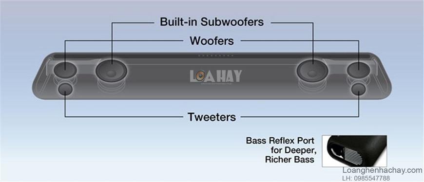 Loa soundbar Yamaha YAS-106 dep